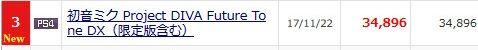 「初音ミク Project DIVA Future Tone DX」