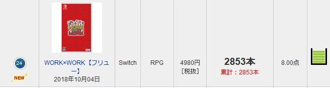ファミ通.com - 最新販売本数ランキング TOP30 - 181011-193732