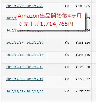 20120519Amazon201012