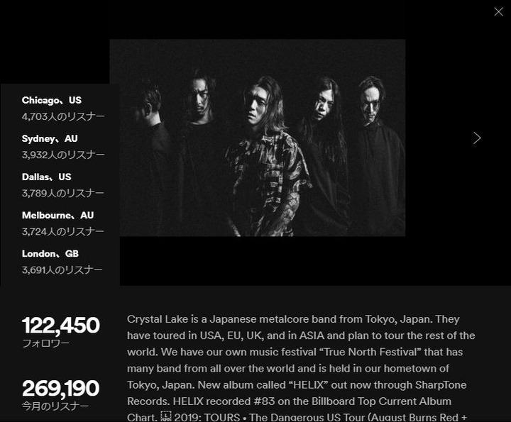 Spotify_Crystal Lake
