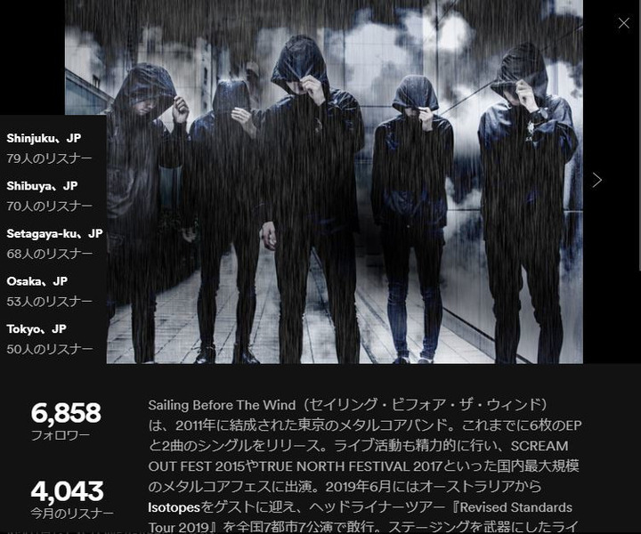 Spotify_SBTW