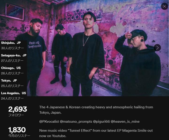 Spotify_PROMPTS