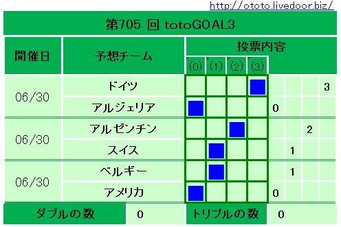 705回totoGOAL3