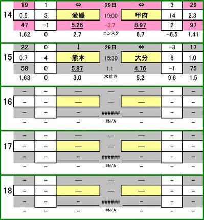 第452 回toto対象外カード一覧 愛媛FC VS ヴァンフォーレ甲府 ロアッソ熊本 VS 大分トリニータ