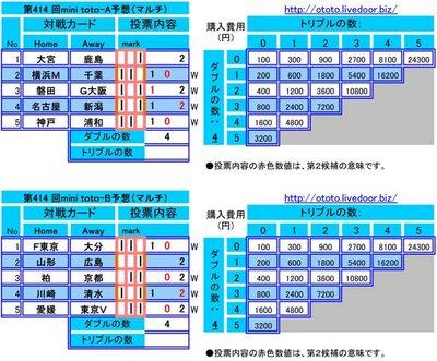 第414 回mini toto予想(マルチ)