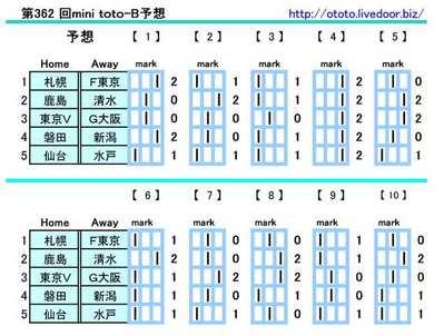第362 回 mini toto-B予想