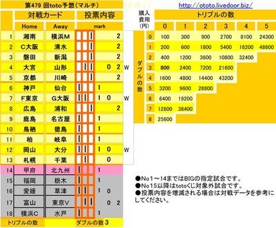 第479 回toto予想(マルチ)