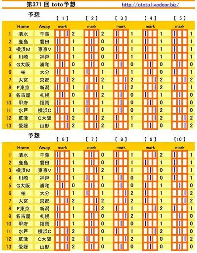 第371 回 toto予想(シングル)