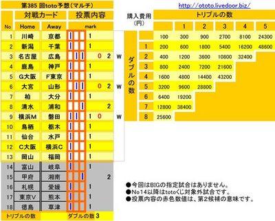 第385 回toto予想(マルチ)