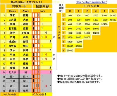 第465 回toto予想(マルチ)