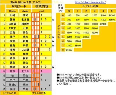 第484 回toto予想(マルチ)