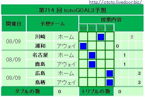 714回totoGOAL3