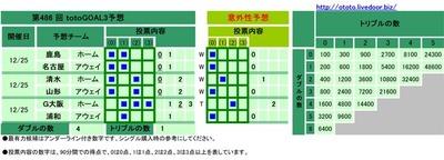 第486 回totoGOAL3予想(マルチ)