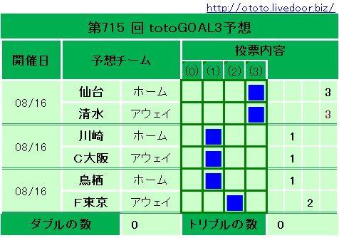715回totoGOAL3