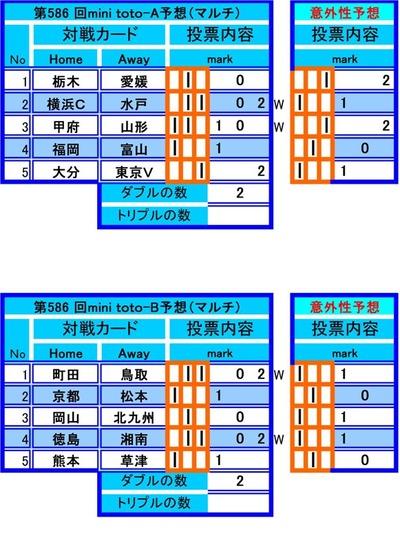 第586 回mini toto予想(マルチ)