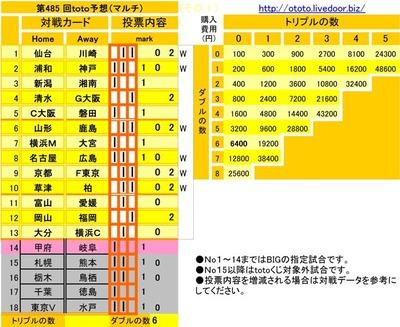 第485 回toto予想(マルチ)