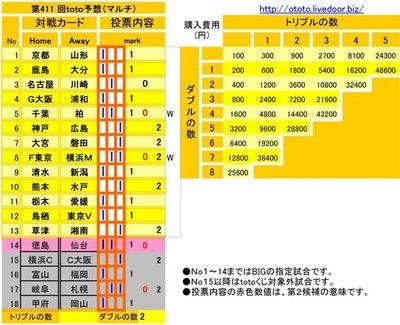 第411 回toto予想(マルチ)