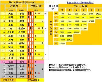 第413 回toto予想(マルチ)