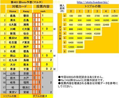 第483 回toto予想(マルチ)