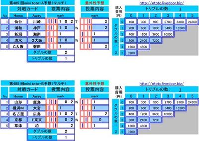 第485 回mini toto予想(マルチ)