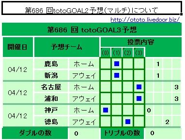 686回totoGOAL3