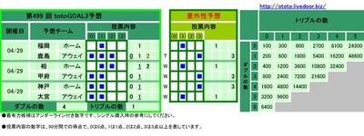 第499 回totoGOAL3予想(マルチ)