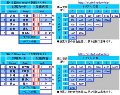 第413 回mini toto予想(マルチ)