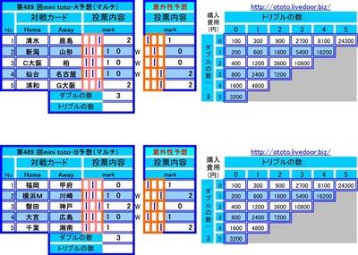第489 回mini toto予想(マルチ)