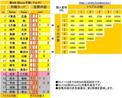第406 回toto予想(マルチ)