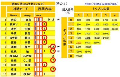 マルチtoto_2_081019_反省
