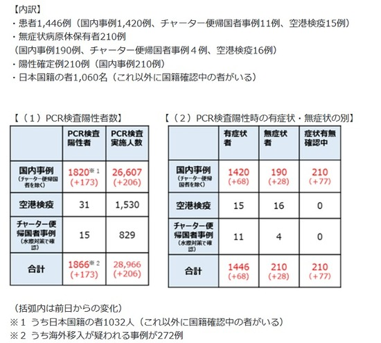 index_5