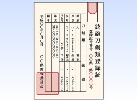 39_銃砲刀剣類登録証