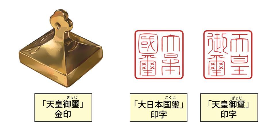 天皇御璽金印・大日本国璽印字・天皇御璽御璽印字
