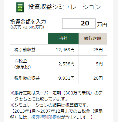 グリーンインフラ2018_5_11シミ