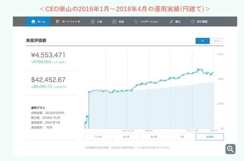 CEO柴山4_24円