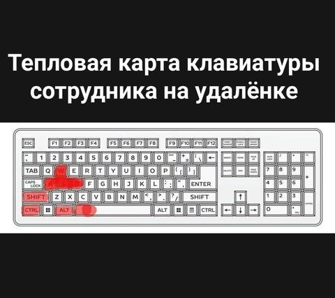【画像あり】テレワーク民、何故かキーボードのWASDを多用してしまうwwwwwwww