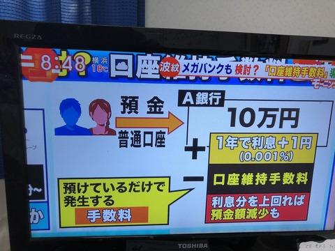 【悲報】3大メガバンクが口座維持手数料 検討へ