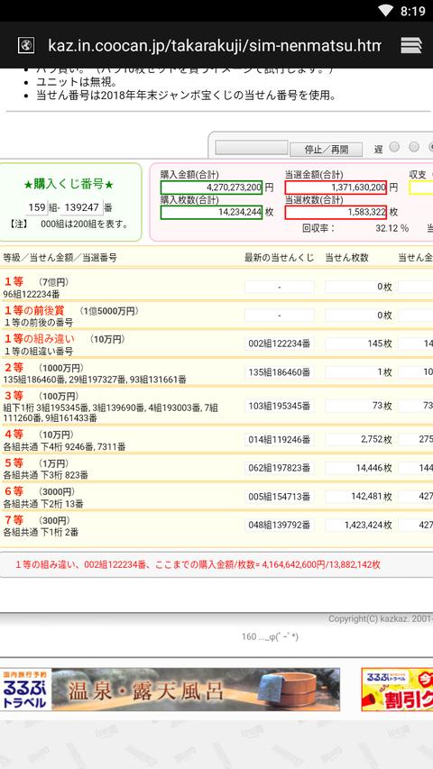 【画像】宝くじシミュレーターを40億円分回した結果wwwwwwwwww