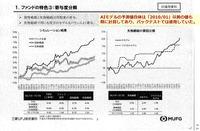 AI日本株式オープン_特許資料p5