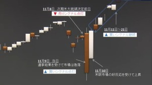 AI日本株式オープン_トランプショック1jpg