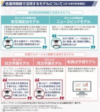 AI日本株式_活用する5つのモデル