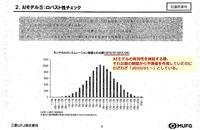 AI日本株式_AIモデルの有効性検証_恣意的な期間設定