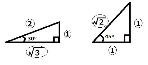 図3有名な三角比