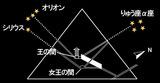 ピラミッド オリオン 黒図