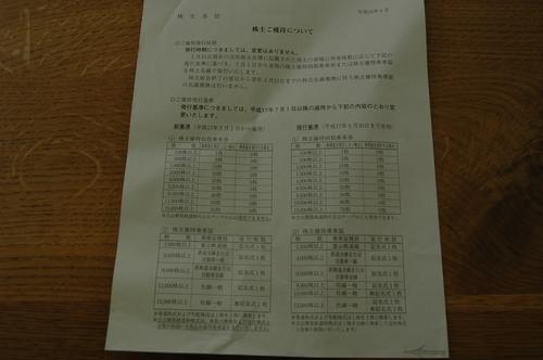 富山地方鉄道 株主優待