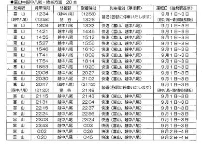 高山線 富山→八尾・猪谷