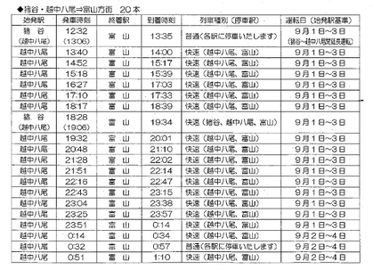 高山線 八尾・猪谷→富山