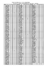27年4月度男子月例会結果表_0001_page0001