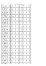 富山県選手権秋季中部予選組合せ表 加工用2_0001_page0001