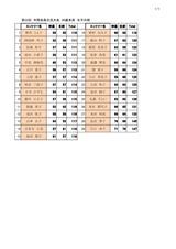22回 交流大会結果 女子69歳以上 (2)_page0001
